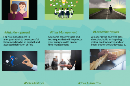 Online Self Development Courses to Improve Yourself Infographic