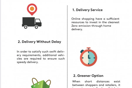 Online shopping Infographic