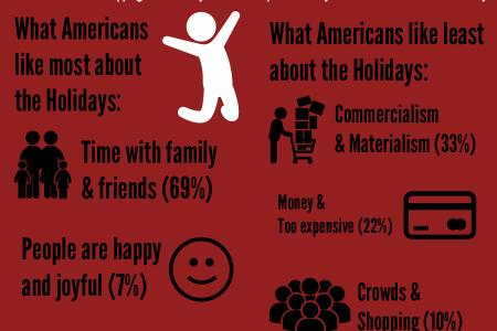 Online Social Shopping Infographic