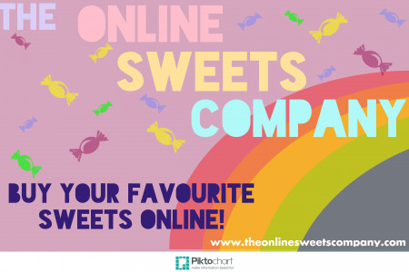 Online Sweet Shop Infographic