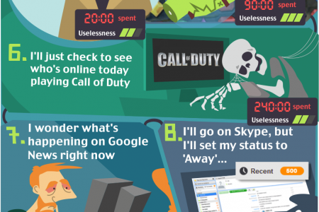 Online Time Traps Infographic