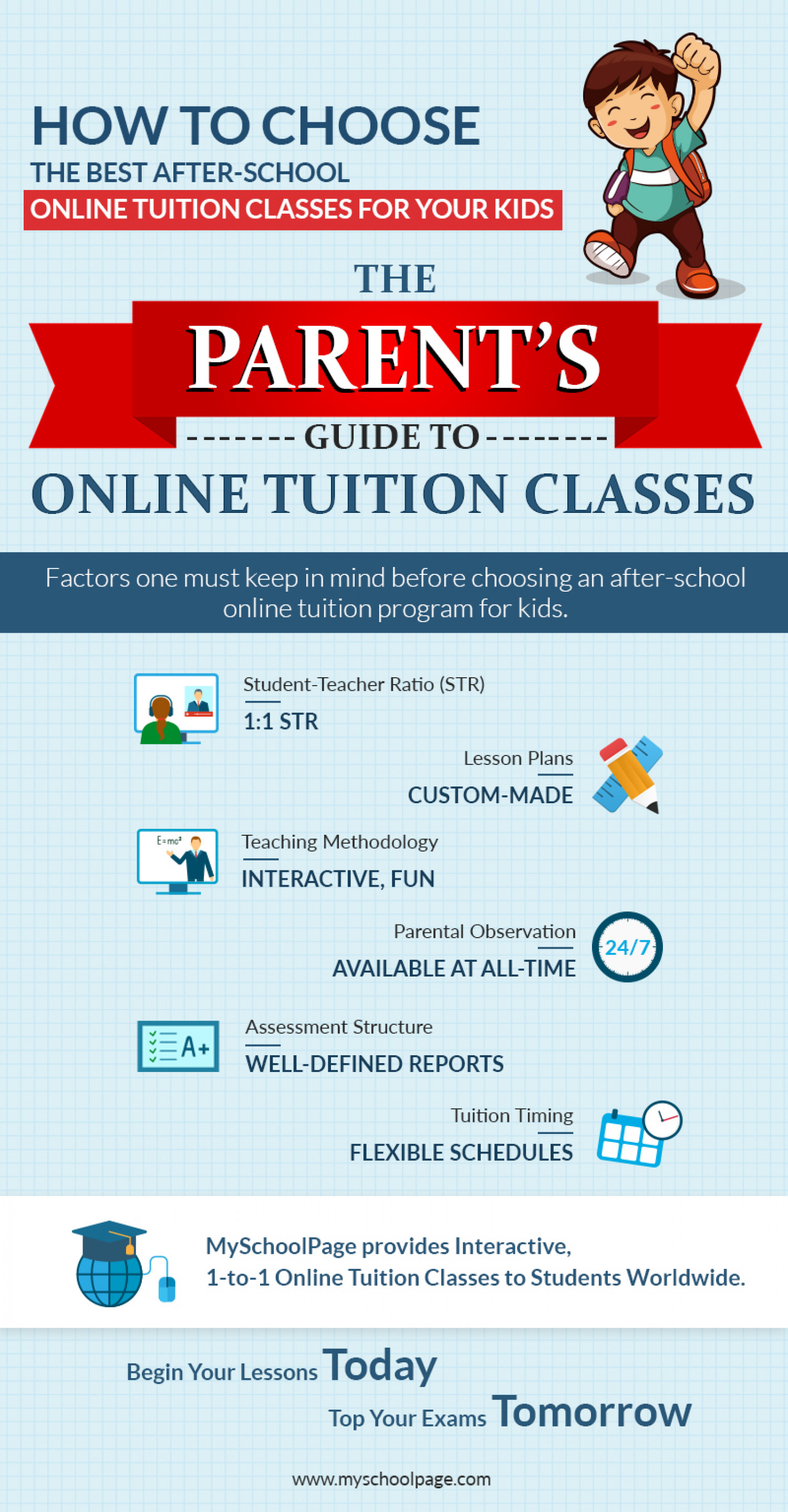 Online Tutorials Infographic