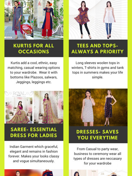Online Wholesale Womenwear supplier Infographic