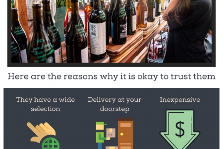 Online Wine Shops: Why is it Okay to Trust Them? Infographic