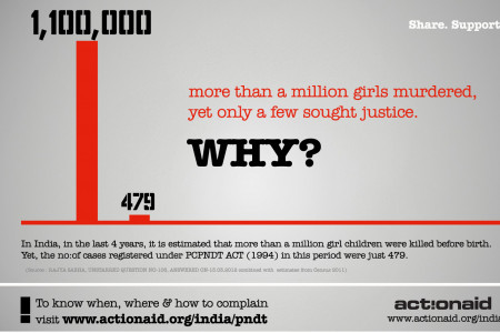 Only few sought justice. Why? Infographic