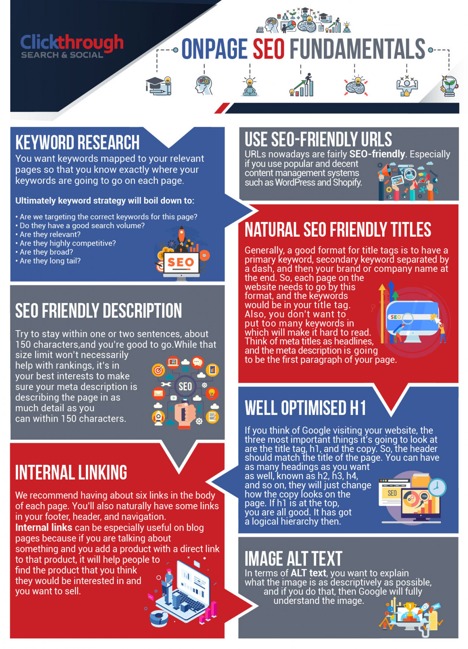Onpage SEO fundamentals from Click Cast team Infographic