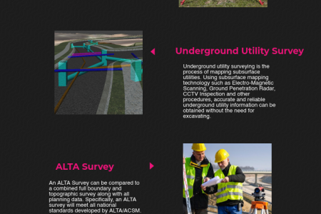 Ontario Land Surveyors Infographic