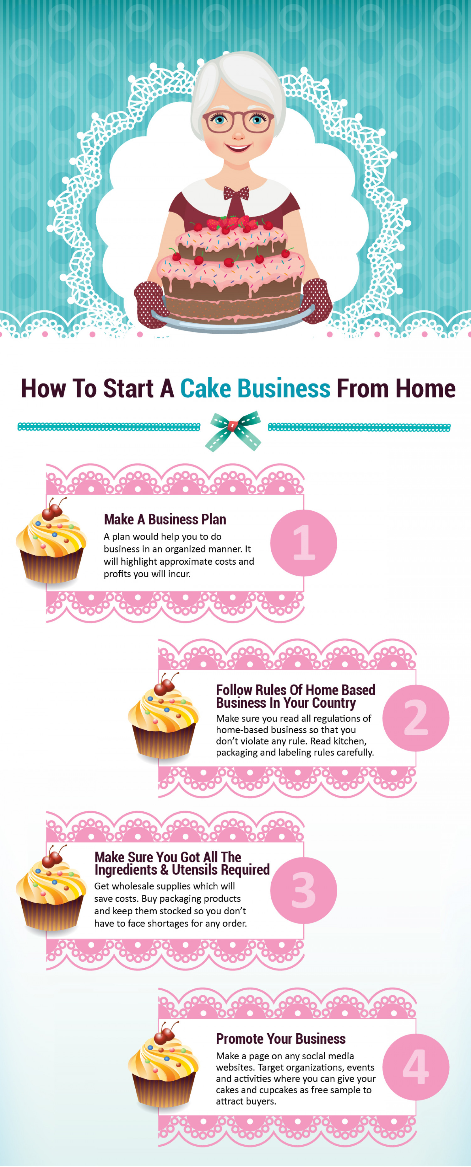Opening Home Based Cake Business Visual Ly