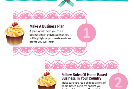 Opening home based cake business Infographic
