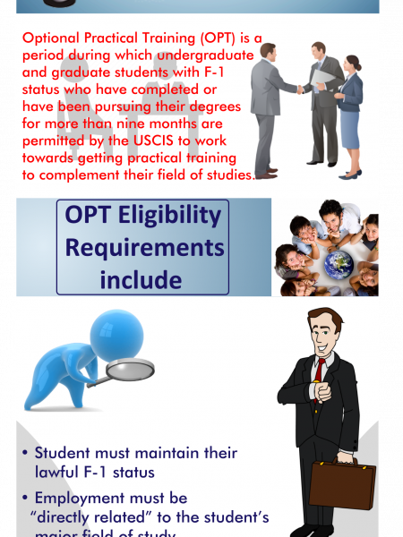 Opt Jobs - Jobs for international students Infographic