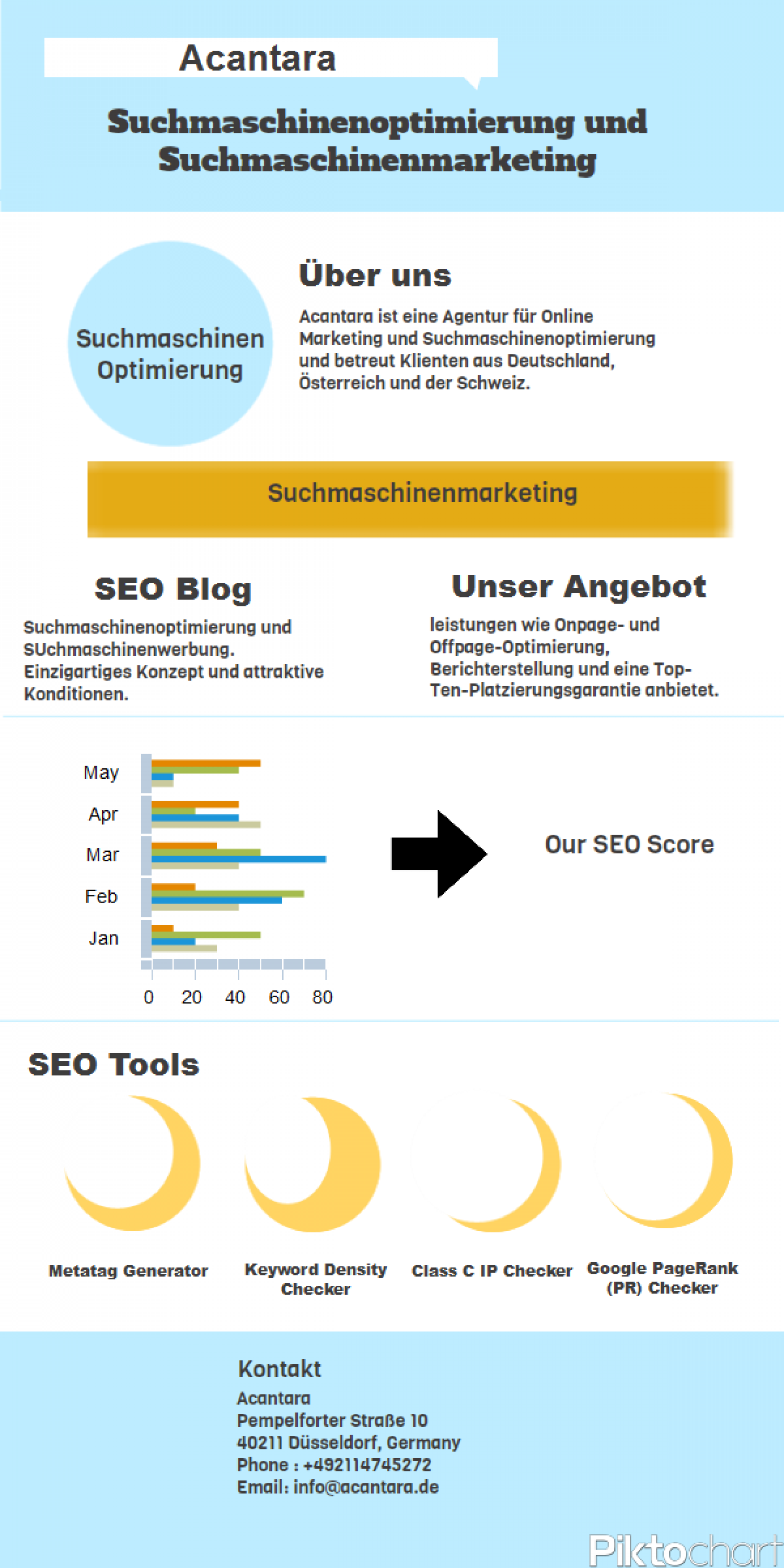 Optimierung-Webseite Infographic