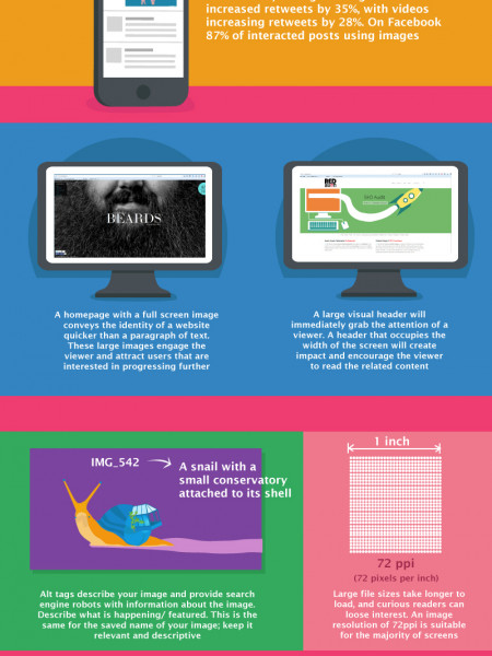Optimising images for websites Infographic