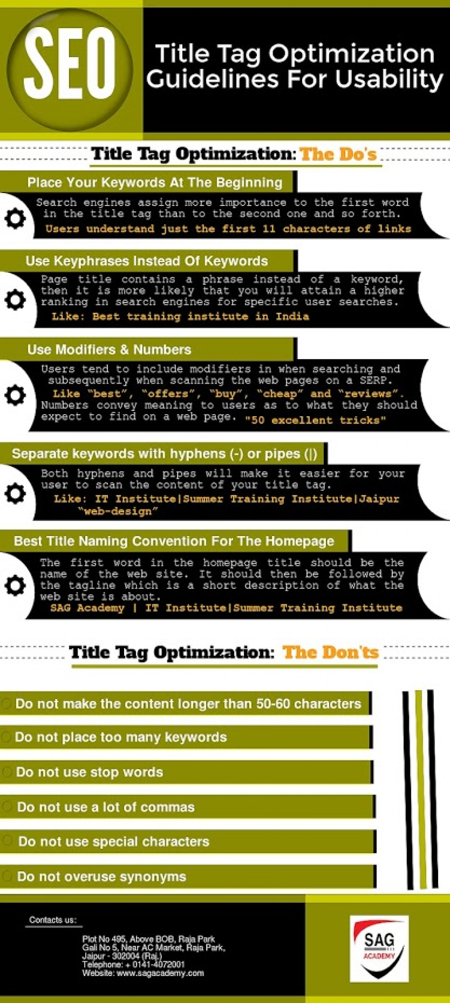 OPTIMIZE TITLE TAG IN BETTER WAY Infographic
