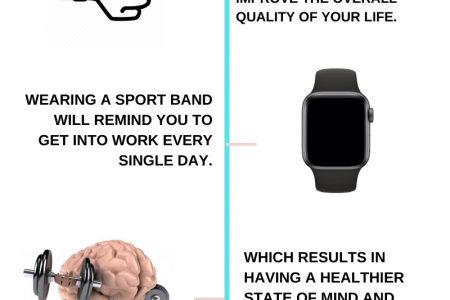 Optimize Your Fitness and Sports Experience with Apple Watch Sport Band Infographic