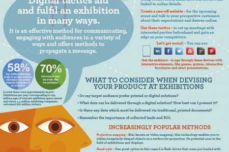 Optimizing Your Exhibition Stand with Technology Infographic