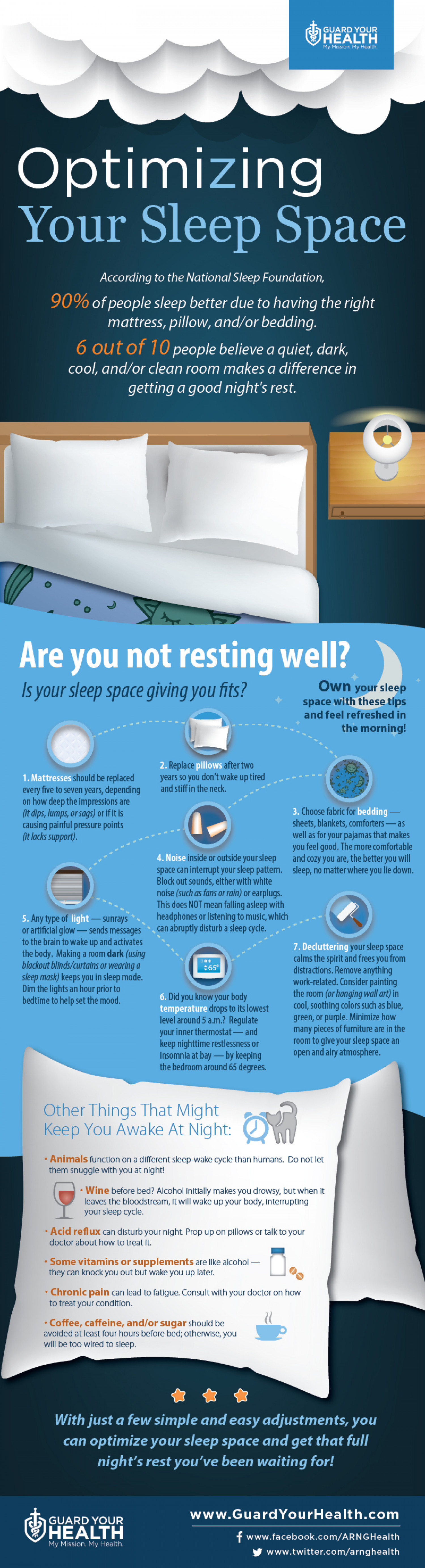 Optimizing Your Sleep Space Infographic