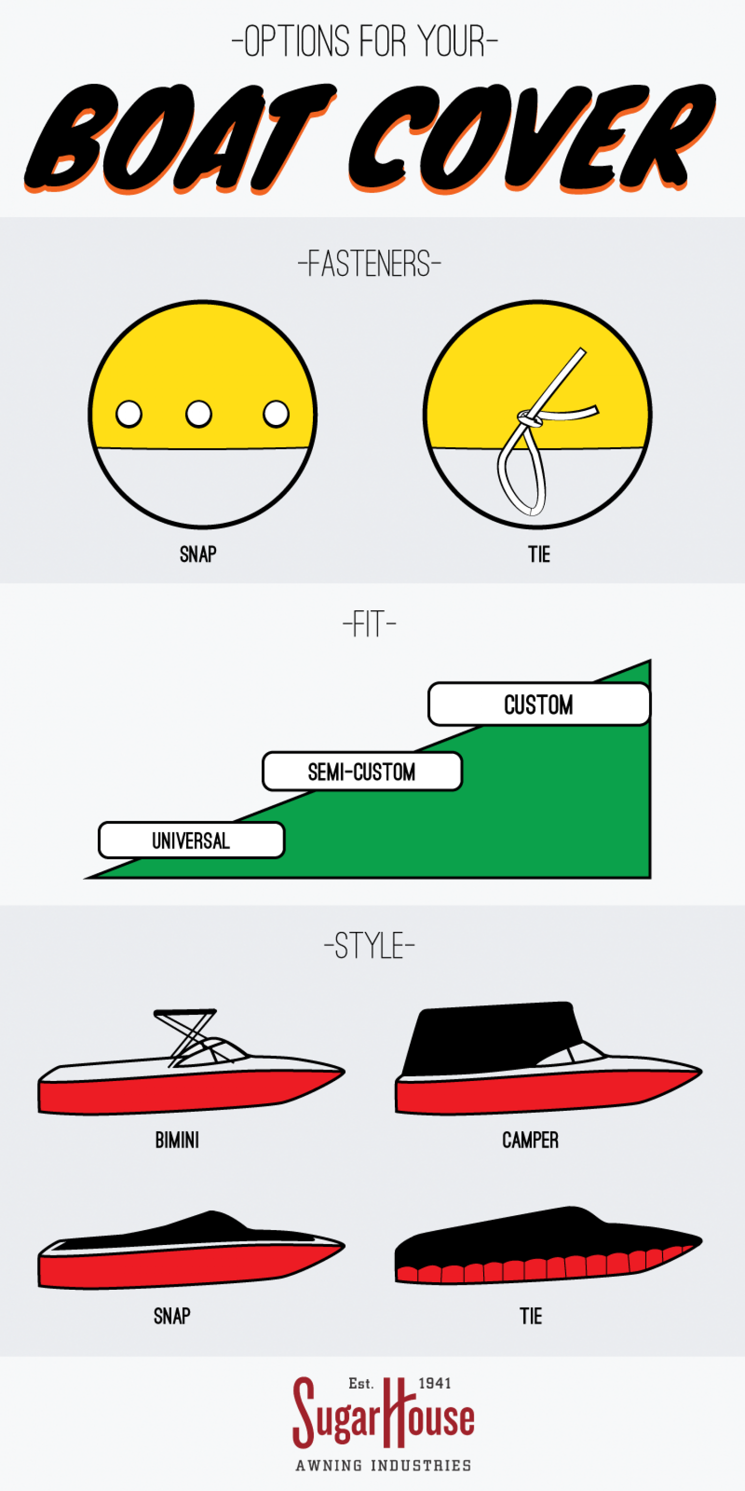 Options for your Boat Cover Infographic