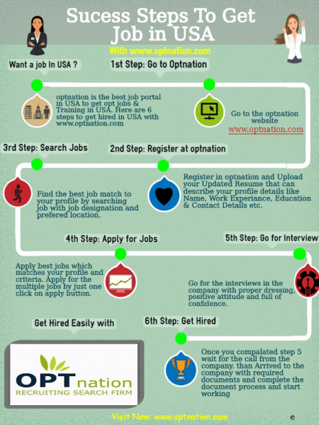 opt jobs in usa Infographic
