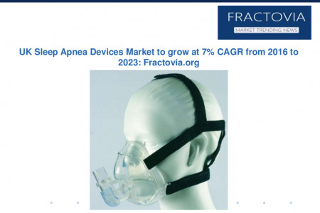 Oral Appliances segment of Sleep Apnea Devices Market expected to surpass USD 1 billion by 2023 Infographic