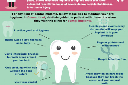 Oral Care Tips for Dental Implants  Infographic