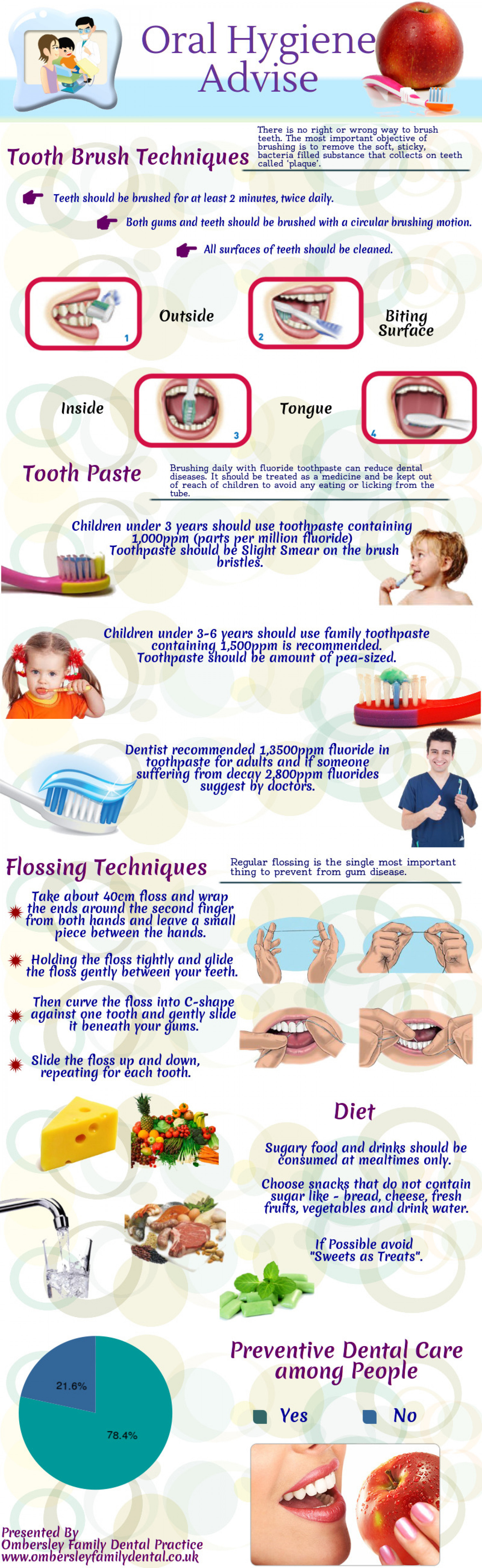 Oral Hygiene Advice Infographic