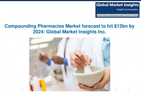 Oral Medications segment dominated the Compounding Pharmacies Market Infographic