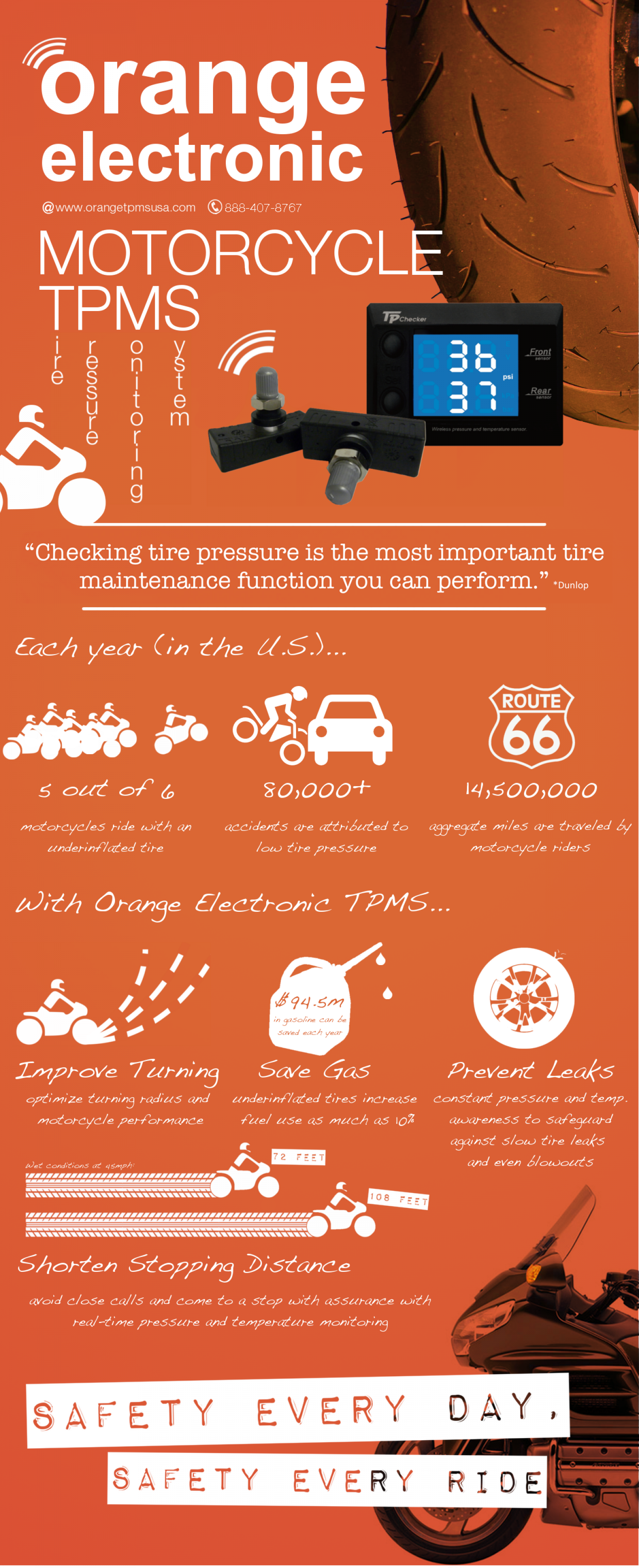 Orange Electronic Motorcycle Tire Pressure Monitoring System - Benefits Infographic