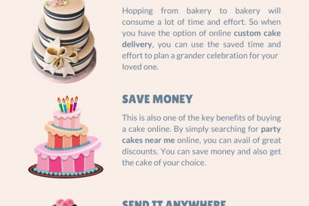 Order Cake Online near Me - Choose Roobina's Cake Infographic
