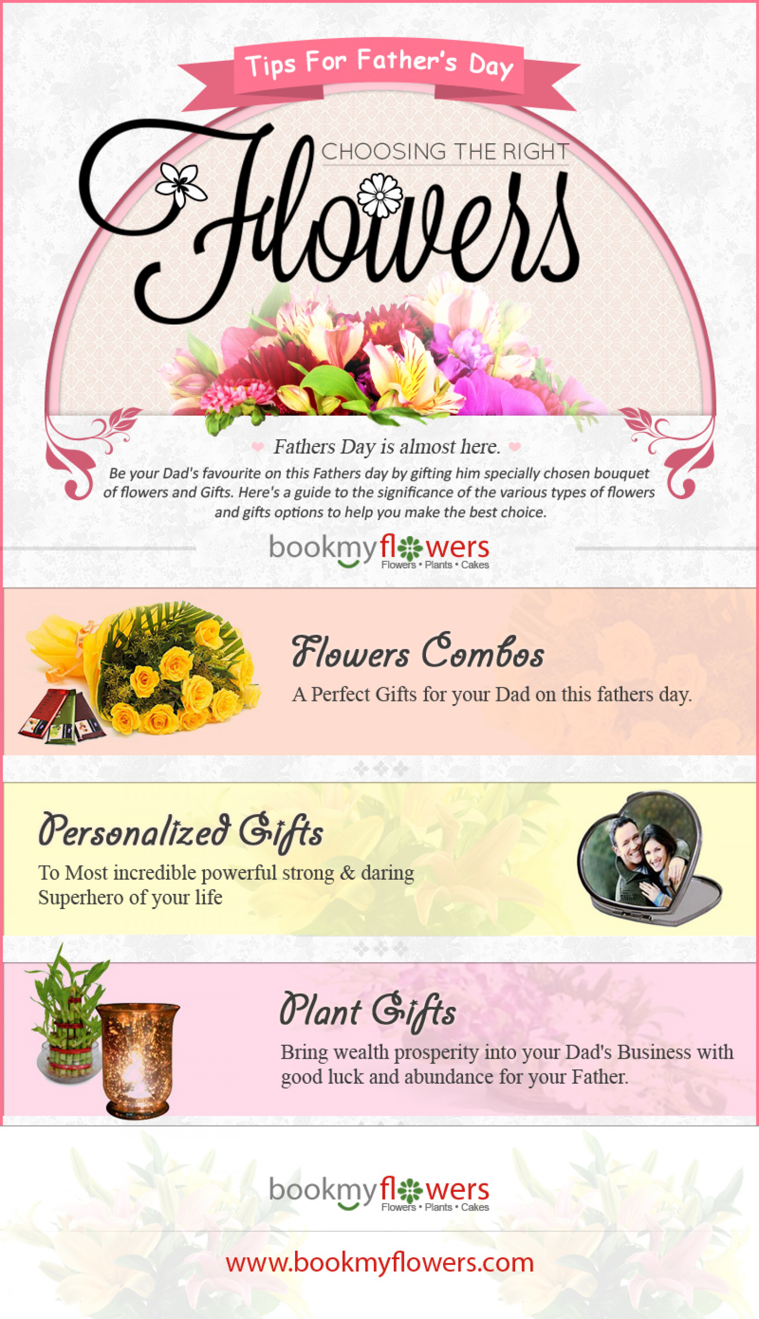 Order Fathers Day Flowers and Gifts Online in India Infographic