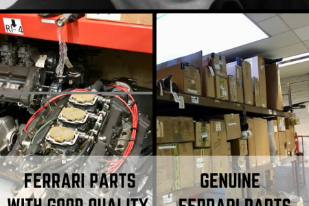 Order Online Ferrari Spares All Around The World Infographic