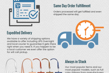 Order Processing Same Day with IDSupershop Infographic