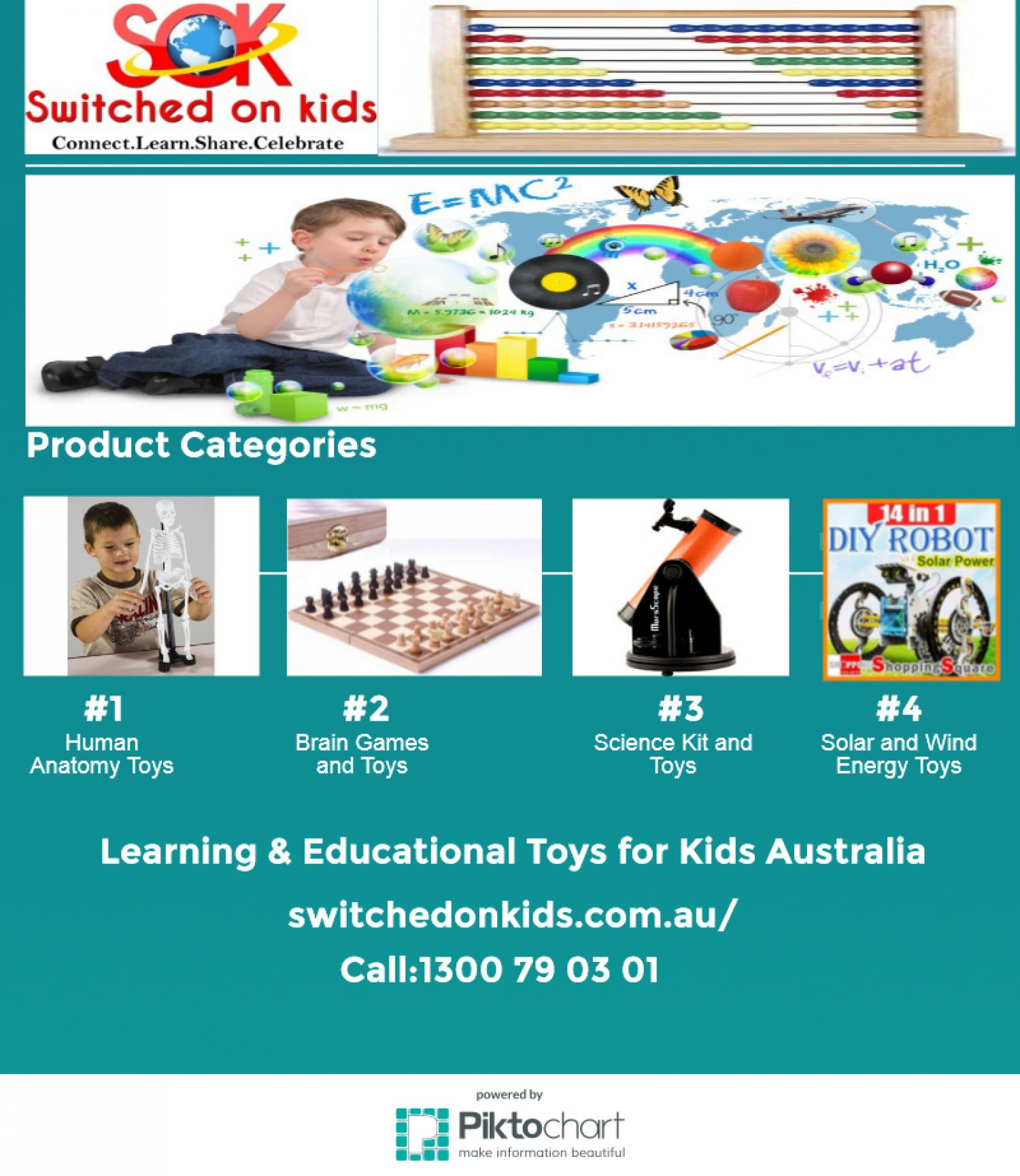 Order Science Kits and Toys for kids Infographic