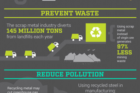 Oregon Demolition Pros Talk Scrap Metal Recycling Benefits  Infographic