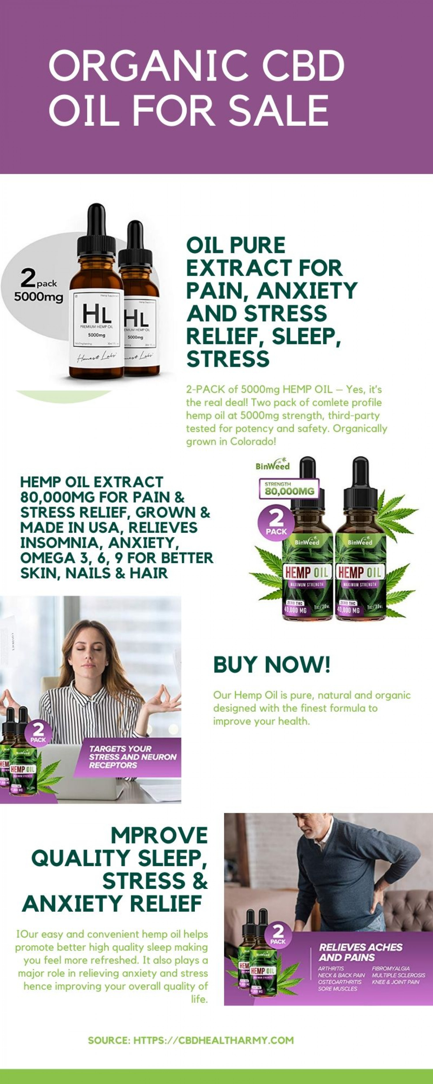 Organic Cbd oil for Sale Infographic