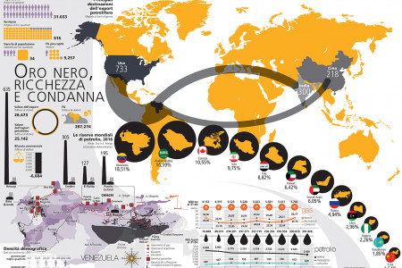 Black gold, wealth and conviction. Oro nero, ricchezza e condanna Infographic