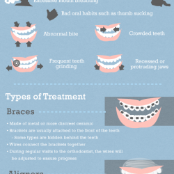 orthodontic-treatment-for-your-child_514