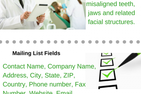 Orthodontists Email List Infographic