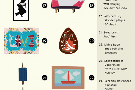 Otherworldly Treasures: 40 Interior Decor Items From Fiction  Infographic