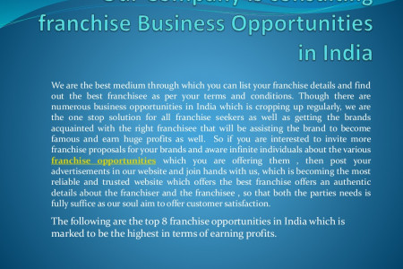 Our Company is consulting franchise Business Opportunities in India Infographic
