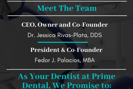 Our Dentistry Team | About Us | Prime Dental Infographic
