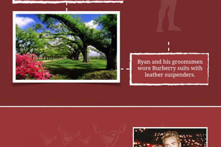 Our Favourite Canadian Celebrity Weddings Infographic