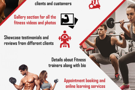Our fitness WordPress themes collection Infographic