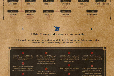 Our Great American Car Culture Infographic