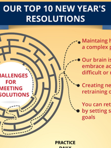 Our Top 10 New Year's Resolutions Infographic