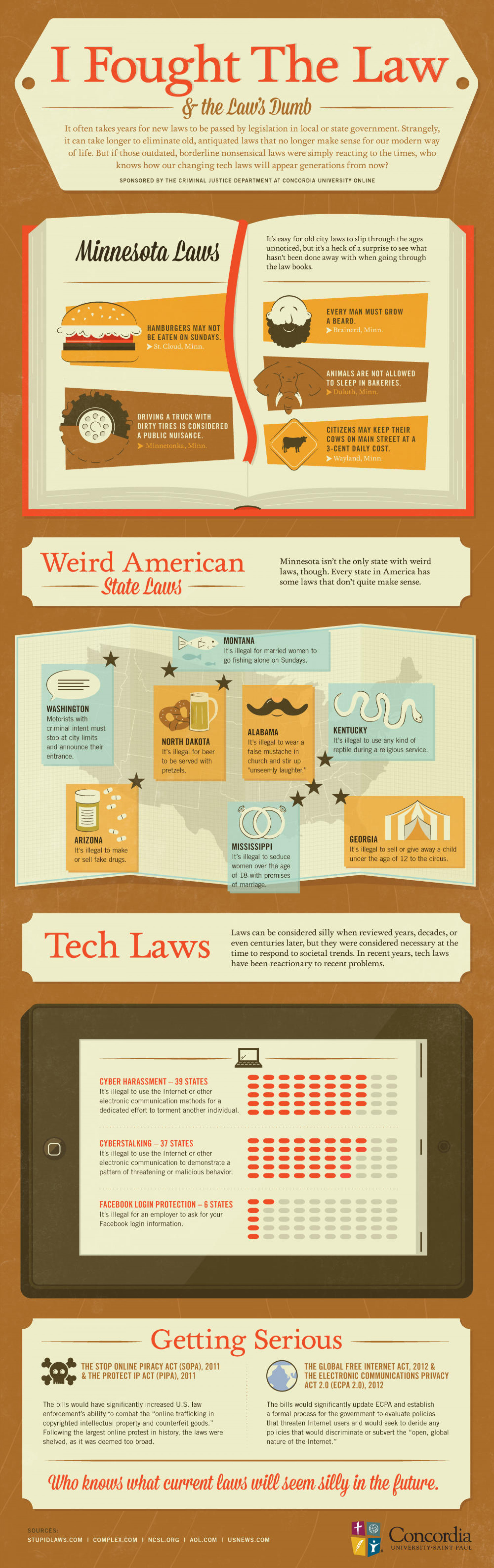 Outdated and Crazy State Laws Infographic