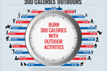 21 ways to burn 300 calories outdoors  Infographic