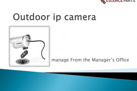outdoor ip camera – manage From the Manager's Office Infographic