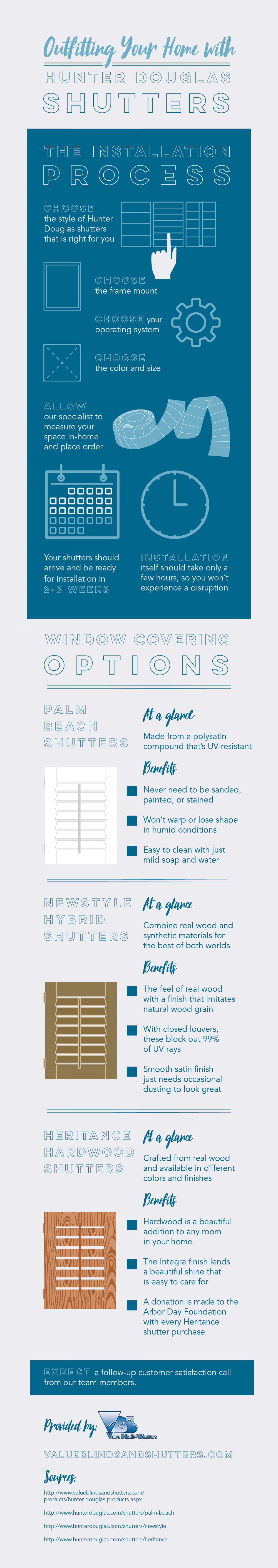 Outfitting Your Home with Hunter Douglas Shutters Infographic