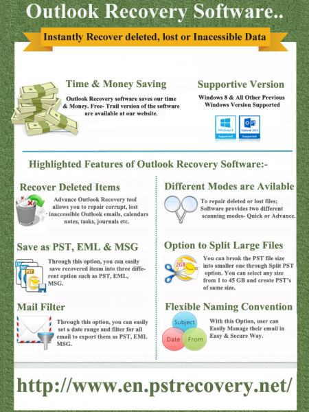Outlook Recovery Software Infographic