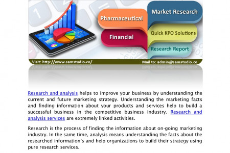 Outsource research and analysis services to your business Infographic